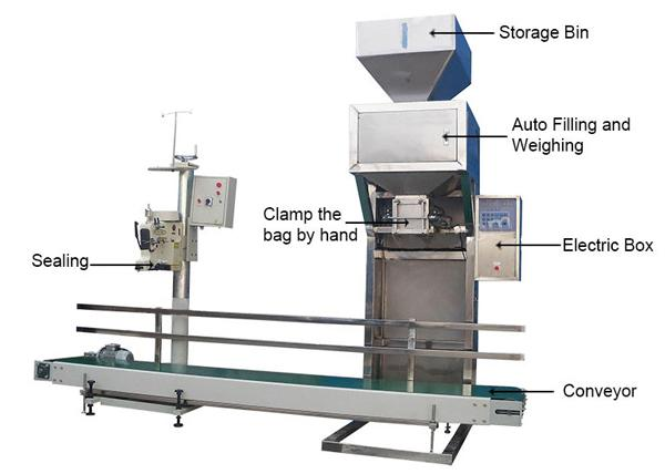 specification of pellet packing machine