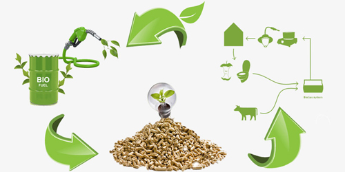 Advantages of using pellet machine